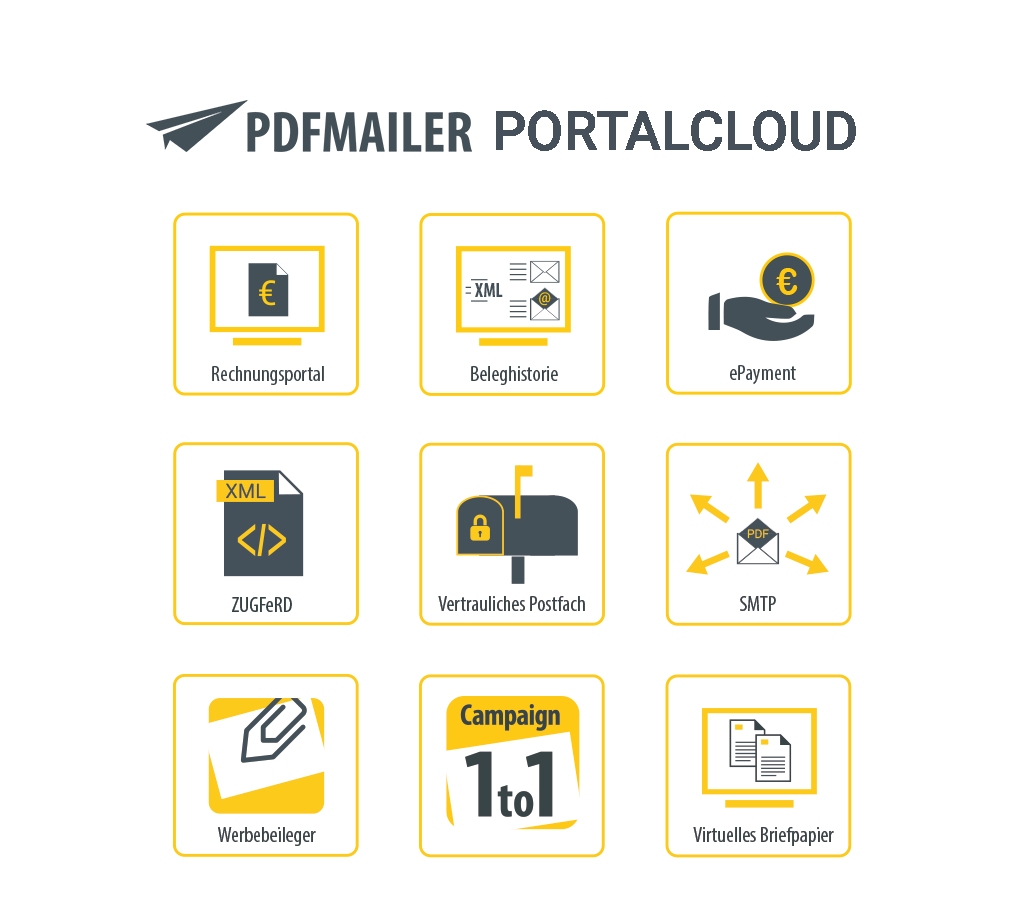 Portalcloud PDF Software