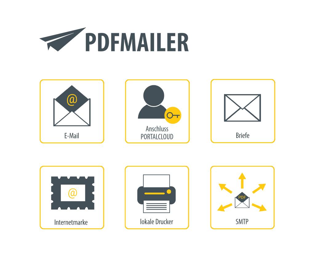 Was zeichnet PDFMAILER aus_weis