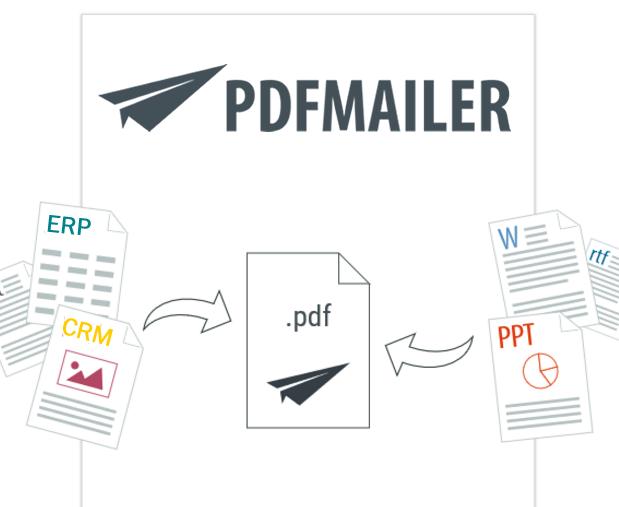 PDFMAILER Grundfunktionen