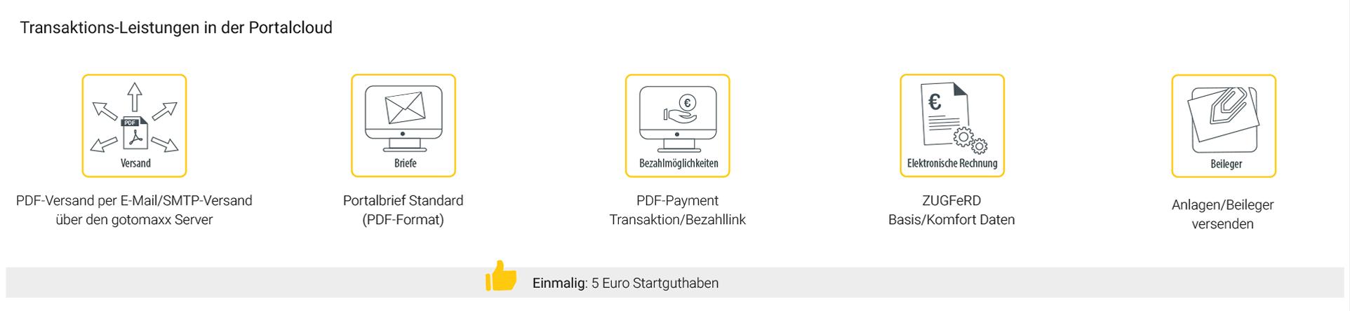 Transaktionsleistungen PC